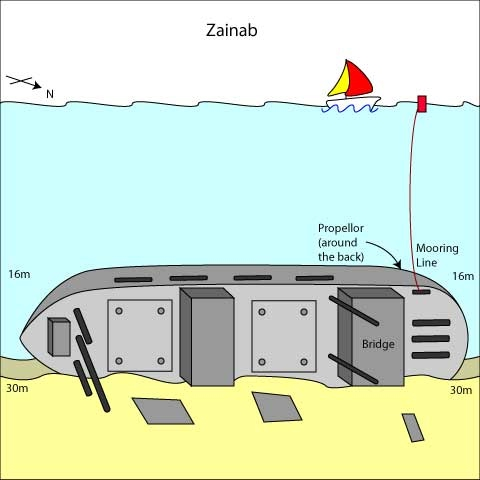 Site Map of Zainab Dive Site, United Arab Emirates