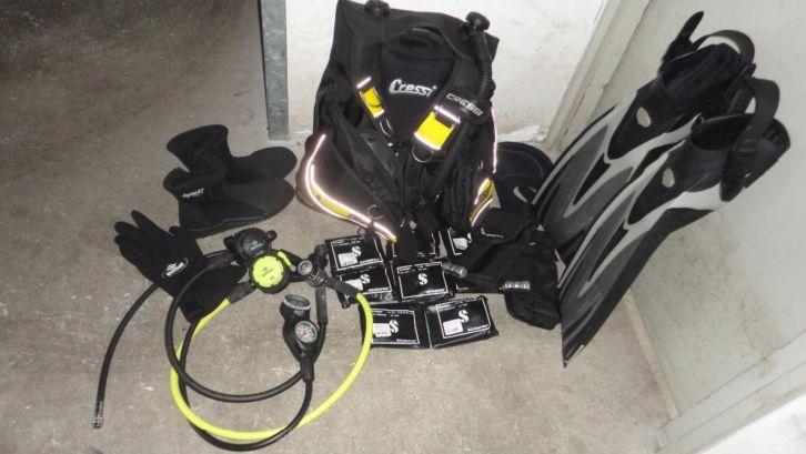 My gear!