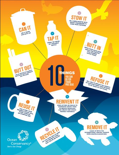 10 Things You Can Do To Prevent Marine Debris