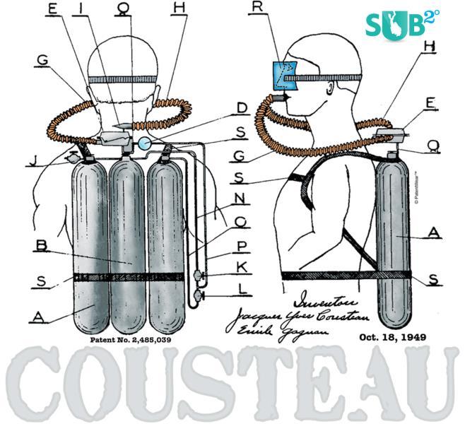 PatentWear.com Cousteau