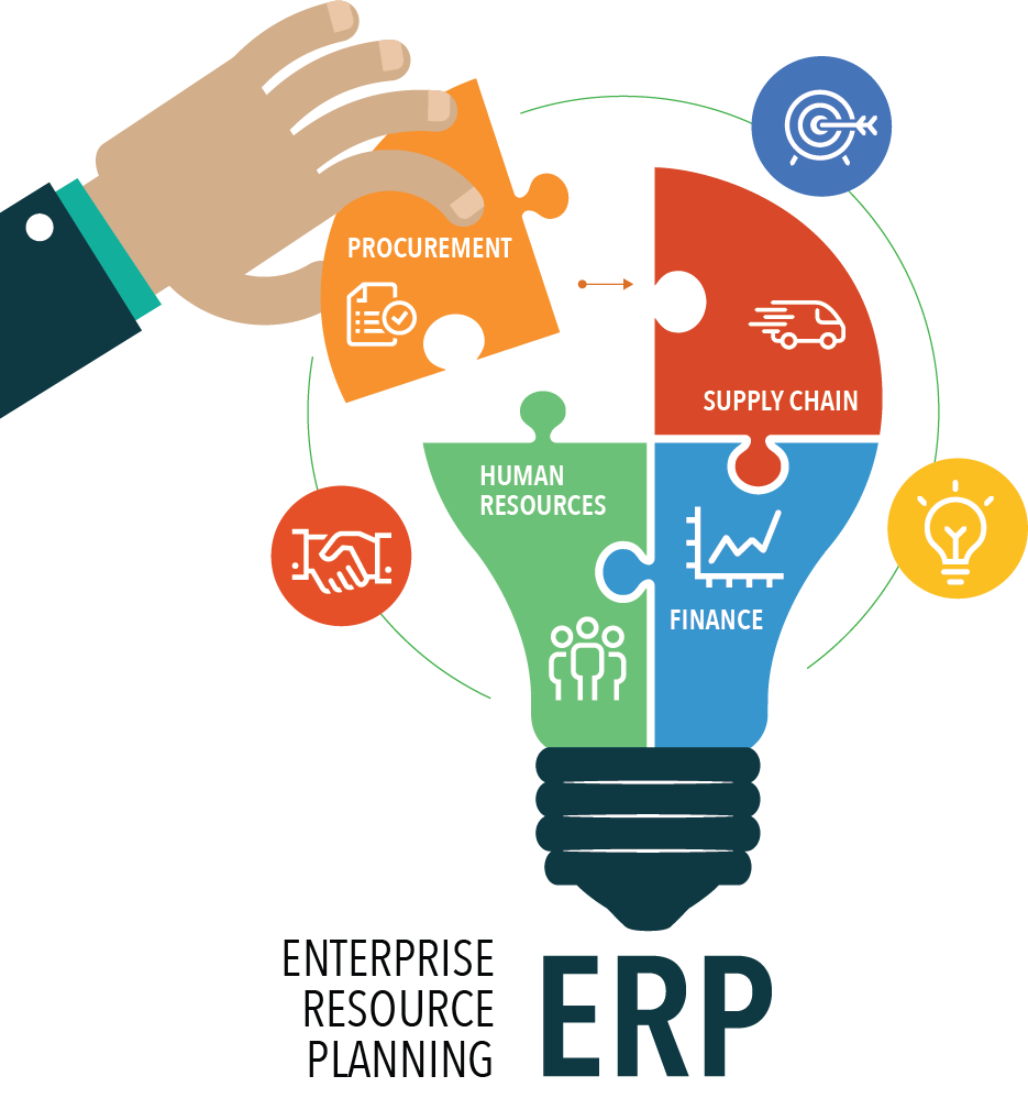 The-HCI-Group-ERP-Graphic